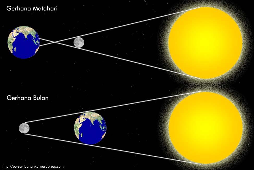Gerhana Total Bulan